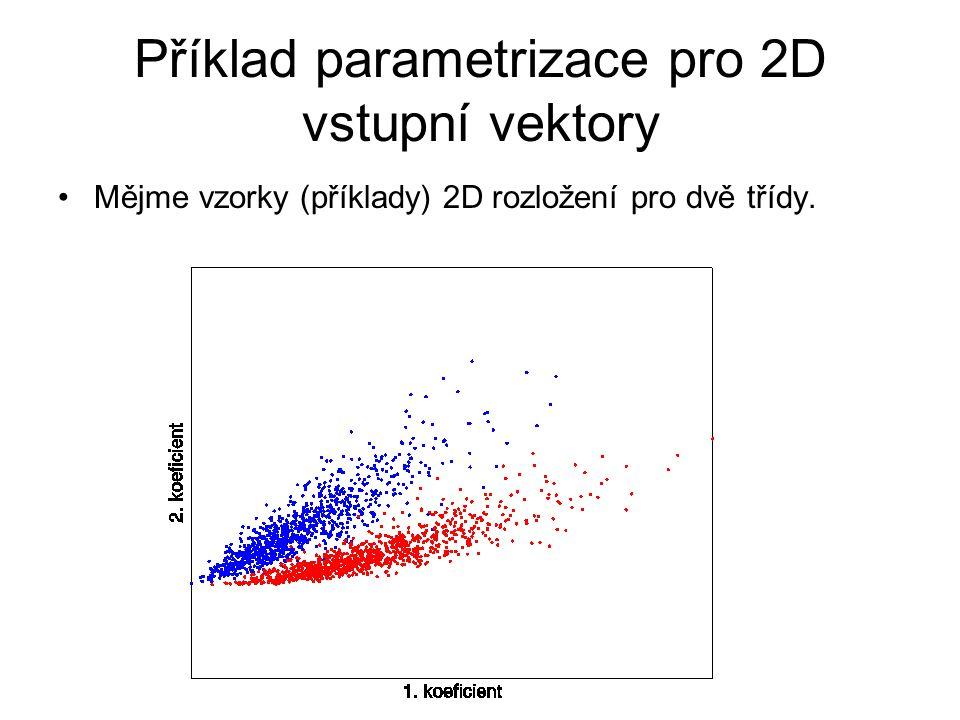 Příklad parametrizace pro 2D vstupní vektory Mějme vzorky (příklady) 2D rozložení pro dvě třídy.