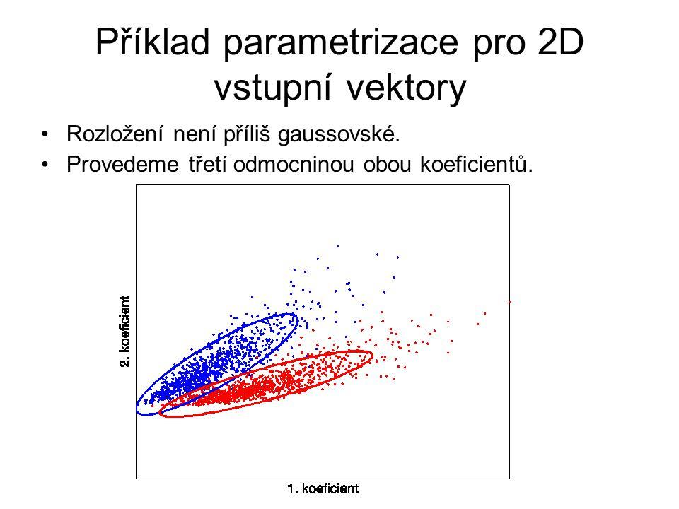 Příklad parametrizace pro 2D vstupní vektory Rozložení není příliš gaussovské. Provedeme třetí odmocninou obou koeficientů.