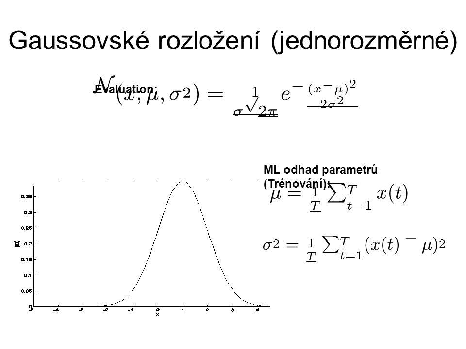 Gaussovské rozložení (jednorozměrné) N ( x;¹ ; ¾ 2 ) = 1 ¾ p 2 ¼ e ¡ ( x ¡ ¹ ) 2 2 ¾ 2 ¹ = 1 T P T t = 1 x ( t ) ML odhad parametrů (Trénování): ¾ 2 =
