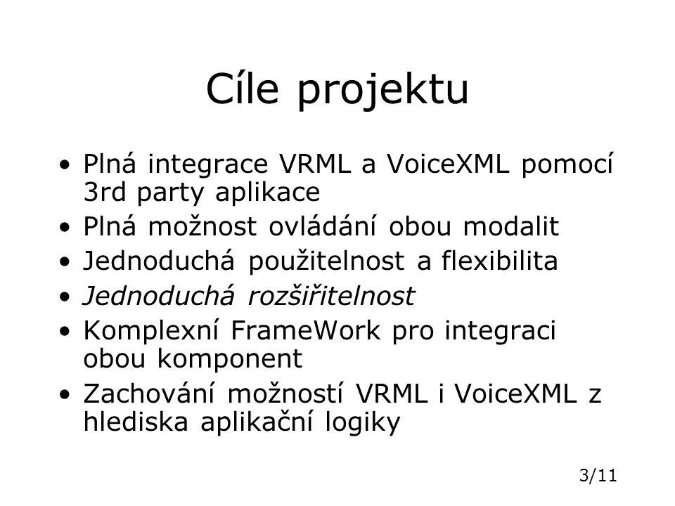 4/11 Výběr vhodných nástrojů Java –časové důvody, rychlý vývoj Prohlížeč VRML xj3D –dostupnost, podpory EAI, možnost použití jako komponenty v Javě VoiceXMLBrowser jsme získali od IBM, použití rozhraní jplusV