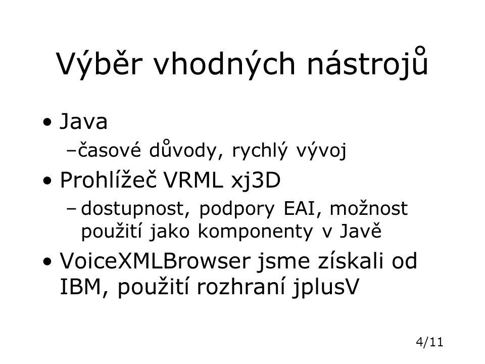 4/11 Výběr vhodných nástrojů Java –časové důvody, rychlý vývoj Prohlížeč VRML xj3D –dostupnost, podpory EAI, možnost použití jako komponenty v Javě Vo