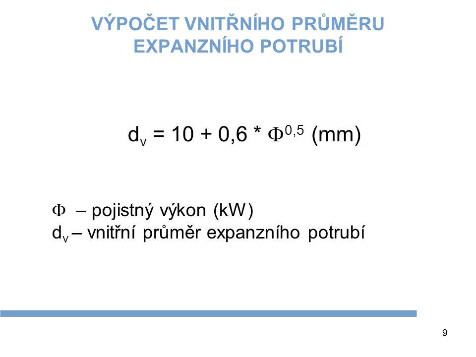 9 VÝPOČET VNITŘNÍHO PRŮMĚRU EXPANZNÍHO POTRUBÍ d v = 10 + 0,6 *  0,5 (mm)  – pojistný výkon (kW) d v – vnitřní průměr expanzního potrubí