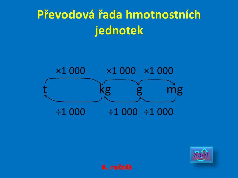 Převodová řada hmotnostních jednotek tkggmg ×1 000 ÷1 000