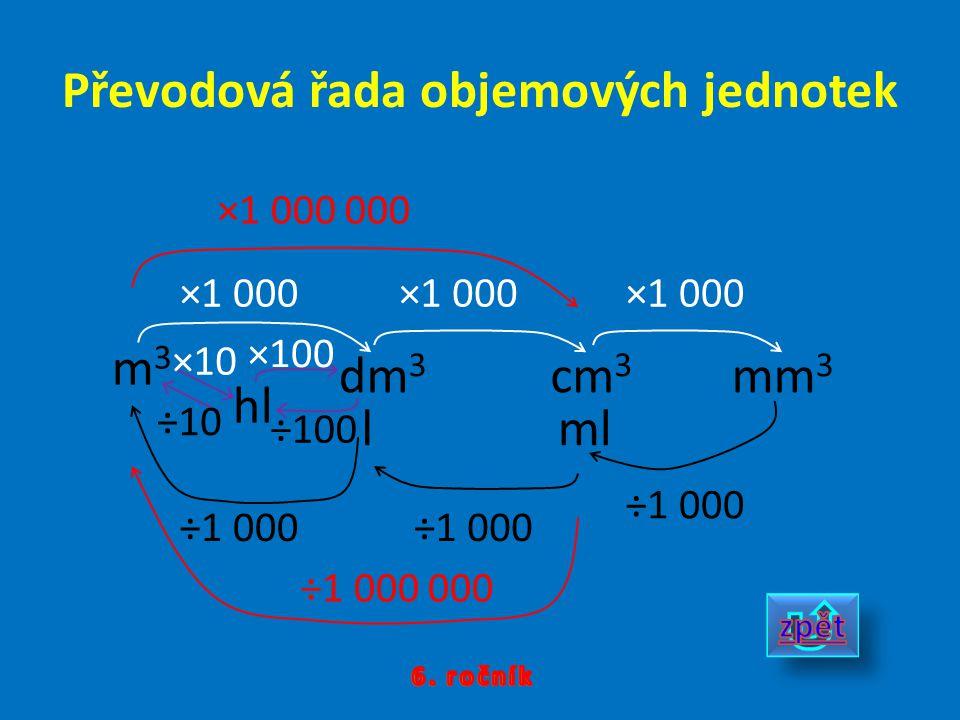 Převodová řada objemových jednotek m3m3 dm 3 cm 3 mm 3 ×1 000 ÷1 000 ×1 000 000 ÷1 000 000 lml hl ×100 ÷100 ×10 ÷10