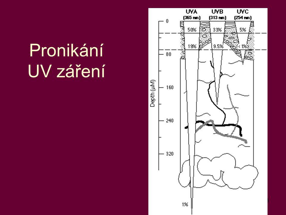 23 Pronikání UV záření