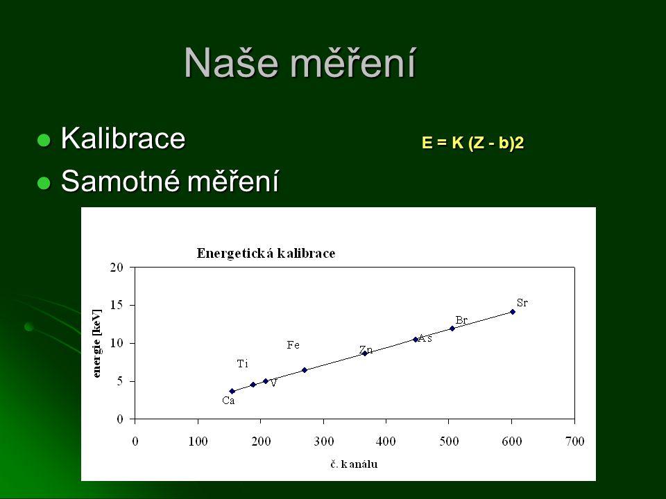 Naše měření Kalibrace E = K (Z - b)2 Kalibrace E = K (Z - b)2 Samotné měření Samotné měření