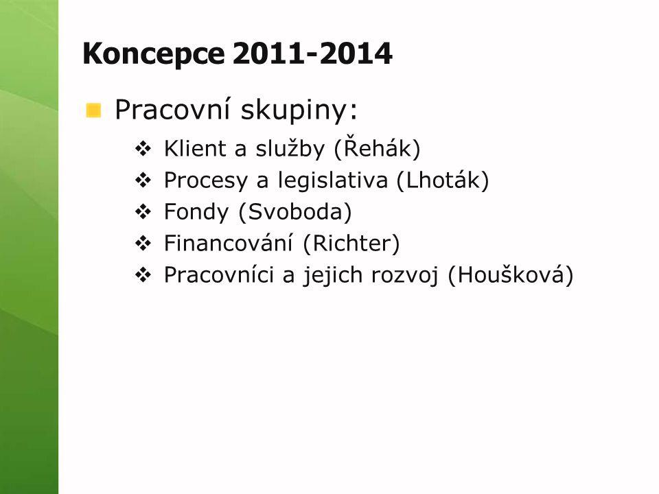 Koncepce 2011-2014 Pracovní skupiny:  Klient a služby (Řehák)  Procesy a legislativa (Lhoták)  Fondy (Svoboda)  Financování (Richter)  Pracovníci a jejich rozvoj (Houšková)