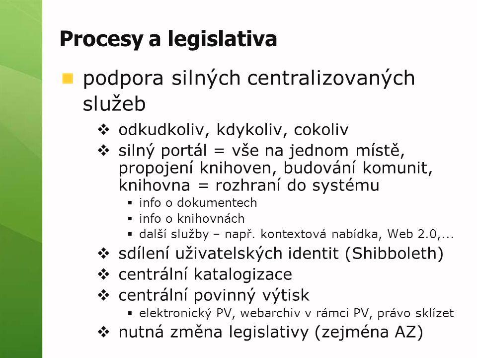 Procesy a legislativa podpora silných centralizovaných služeb  odkudkoliv, kdykoliv, cokoliv  silný portál = vše na jednom místě, propojení knihoven, budování komunit, knihovna = rozhraní do systému  info o dokumentech  info o knihovnách  další služby – např.