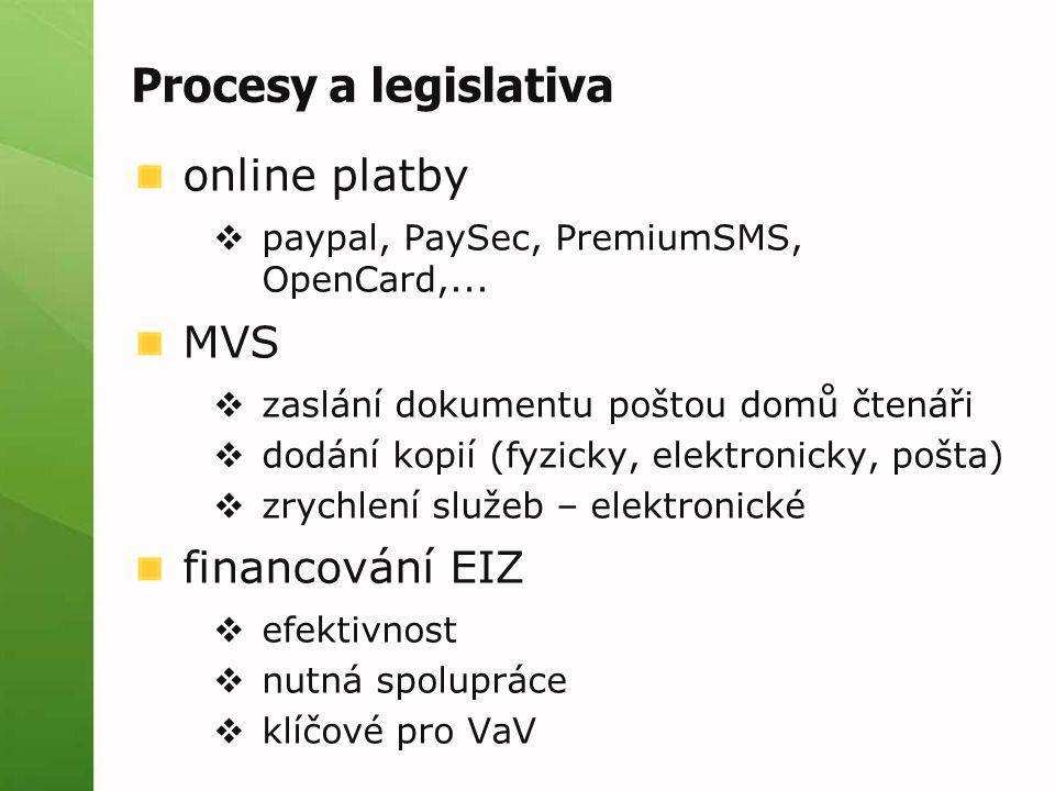 Procesy a legislativa online platby  paypal, PaySec, PremiumSMS, OpenCard,...
