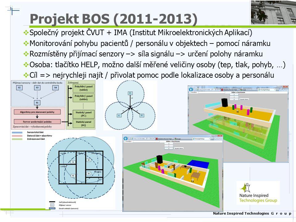 Nature Inspired Technologies G r o u p Projekt BOS (2011-2013)  Prototypová aplikace pro stanovení pozice lokalizované osoby (FNKV)  Barevné upozornění (HELP, pád), ukládání pohybu osob, hodnocení  Možnost mobilního zobrazení na tabletech (zatím WIN, Android)