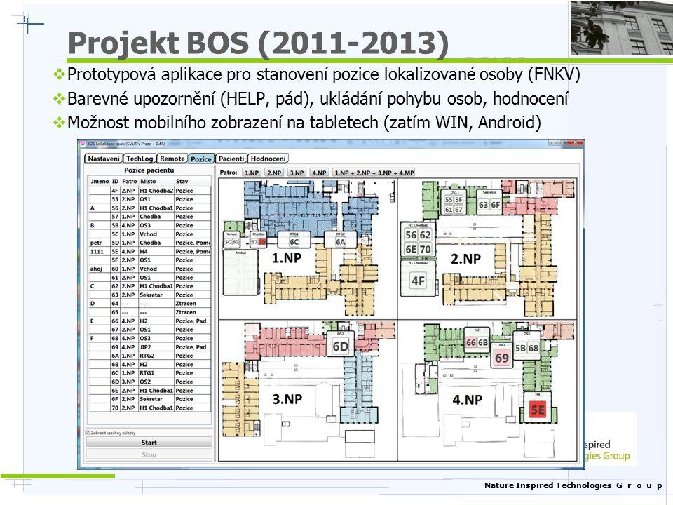 Nature Inspired Technologies G r o u p Projekt BOS (2011-2013)  Prototypová aplikace pro stanovení pozice lokalizované osoby (FNKV)  Barevné upozorn