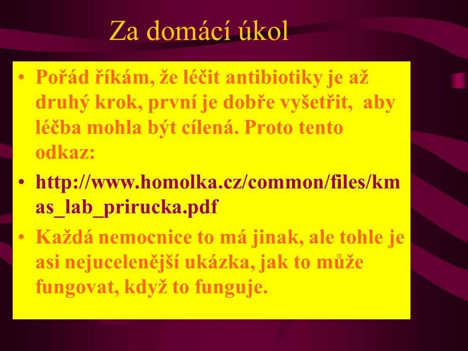 Za domácí úkol Pořád říkám, že léčit antibiotiky je až druhý krok, první je dobře vyšetřit, aby léčba mohla být cílená. Proto tento odkaz: http://www.