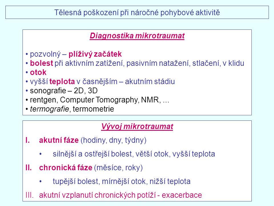 Vývoj mikrotraumat I.akutní fáze (hodiny, dny, týdny) silnější a ostřejší bolest, větší otok, vyšší teplota II.chronická fáze (měsíce, roky) tupější b