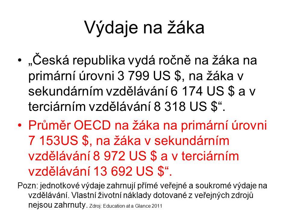 """Výdaje na žáka """"Česká republika vydá ročně na žáka na primární úrovni 3 799 US $, na žáka v sekundárním vzdělávání 6 174 US $ a v terciárním vzděláván"""