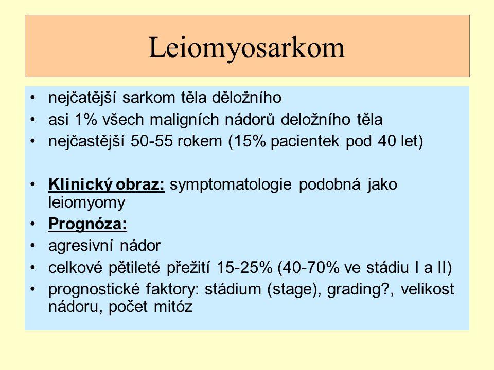 Leiomyosarkom nejčatější sarkom těla děložního asi 1% všech maligních nádorů deložního těla nejčastější 50-55 rokem (15% pacientek pod 40 let) Klinick