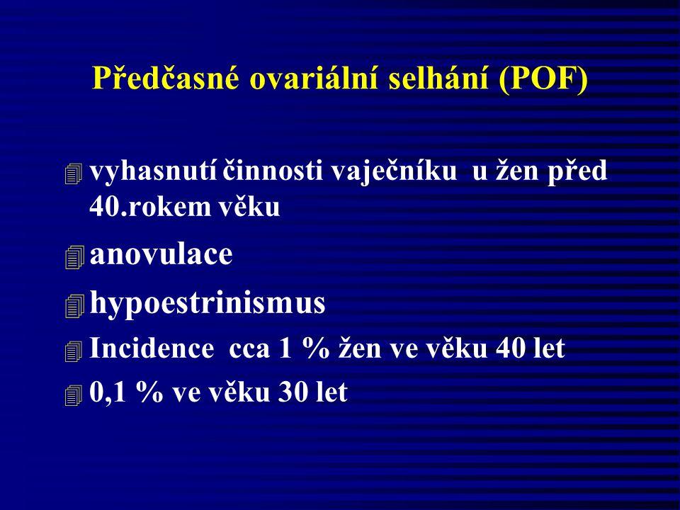 Předčasné ovariální selhání (POF) 4 vyhasnutí činnosti vaječníku u žen před 40.rokem věku 4 anovulace 4 hypoestrinismus 4 Incidence cca 1 % žen ve věk