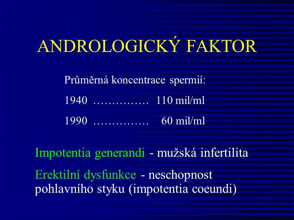 ANDROLOGICKÝ FAKTOR Impotentia generandi - mužská infertilita Erektilní dysfunkce - neschopnost pohlavního styku (impotentia coeundi) Průměrná koncent