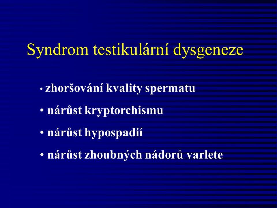 zhoršování kvality spermatu nárůst kryptorchismu nárůst hypospadií nárůst zhoubných nádorů varlete Syndrom testikulární dysgeneze