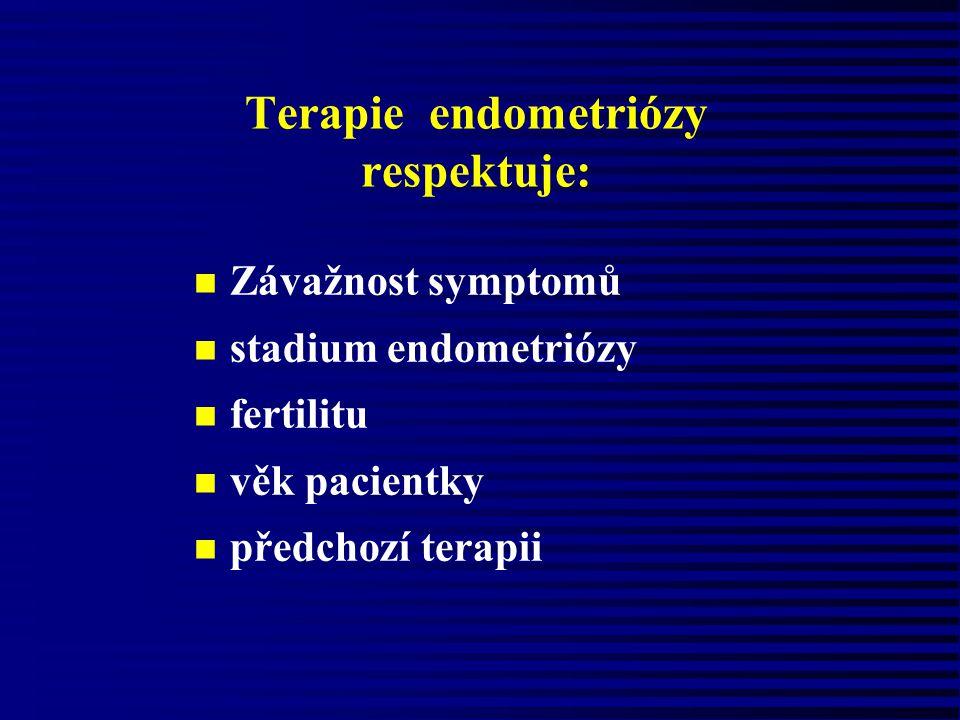Terapie endometriózy respektuje: n Závažnost symptomů n stadium endometriózy n fertilitu n věk pacientky n předchozí terapii