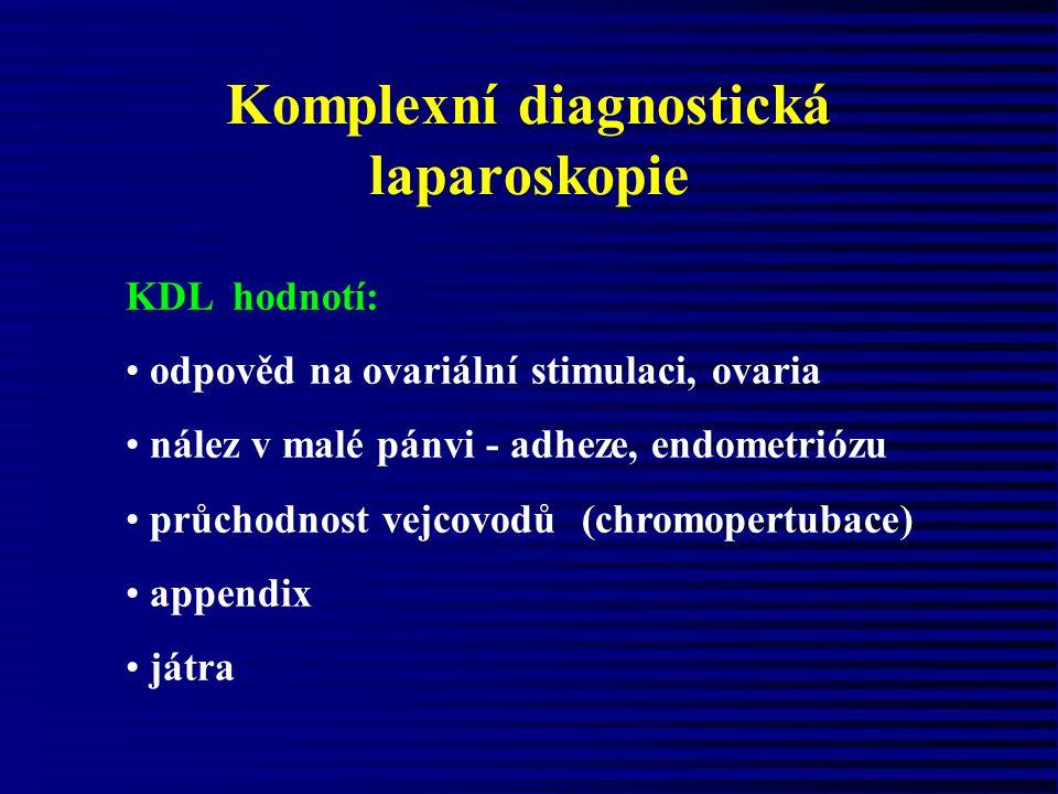 Komplexní diagnostická laparoskopie KDL hodnotí: odpověd na ovariální stimulaci, ovaria nález v malé pánvi - adheze, endometriózu průchodnost vejcovod