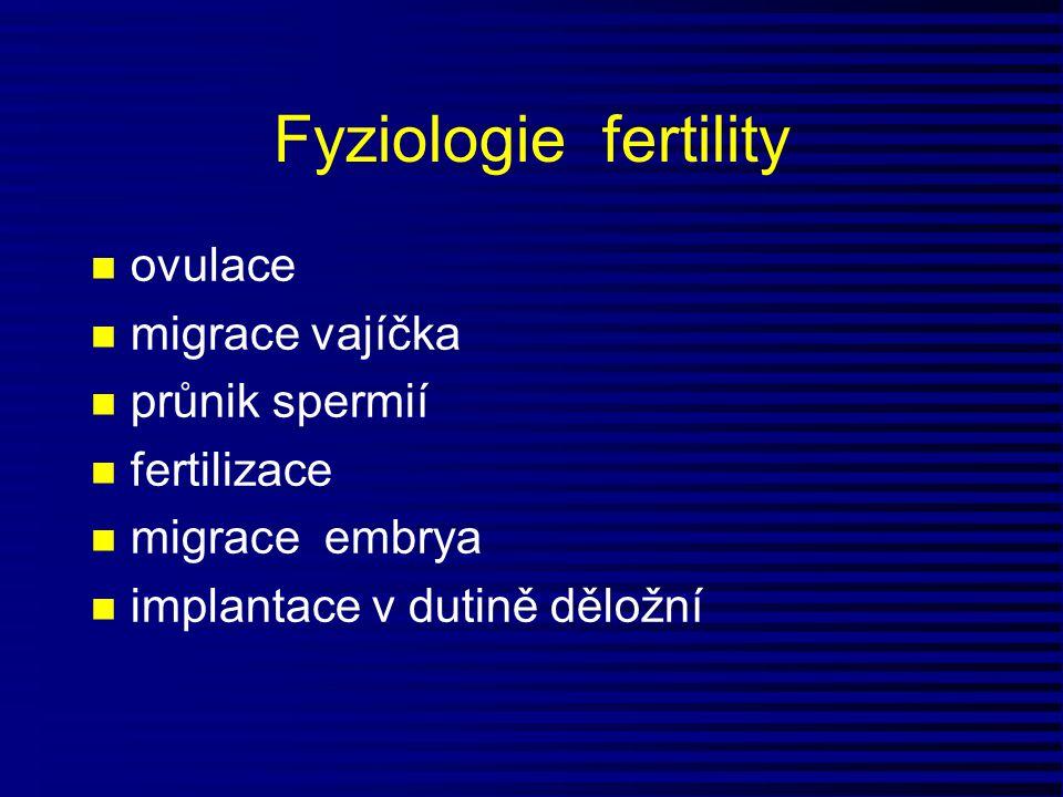 Fyziologie fertility n ovulace n migrace vajíčka n průnik spermií n fertilizace n migrace embrya n implantace v dutině děložní