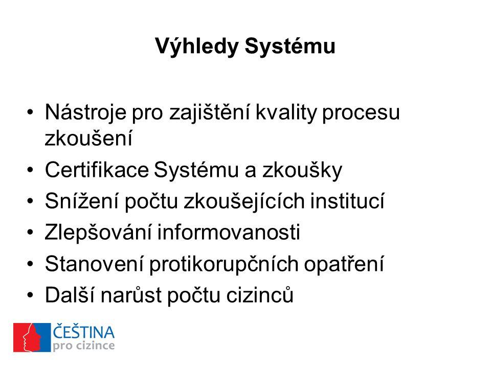 Výhledy Systému Nástroje pro zajištění kvality procesu zkoušení Certifikace Systému a zkoušky Snížení počtu zkoušejících institucí Zlepšování informovanosti Stanovení protikorupčních opatření Další narůst počtu cizinců