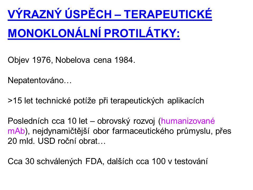 VÝRAZNÝ ÚSPĚCH – TERAPEUTICKÉ MONOKLONÁLNÍ PROTILÁTKY: Objev 1976, Nobelova cena 1984.