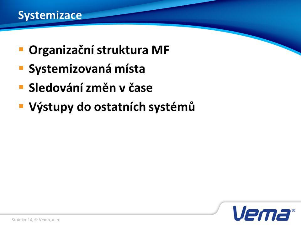 Stránka 14, © Vema, a. s. Systemizace  Organizační struktura MF  Systemizovaná místa  Sledování změn v čase  Výstupy do ostatních systémů