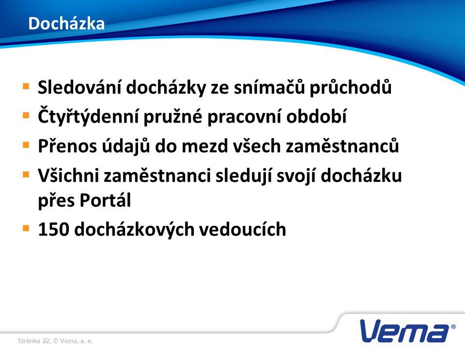 Stránka 22, © Vema, a. s. Docházka  Sledování docházky ze snímačů průchodů  Čtyřtýdenní pružné pracovní období  Přenos údajů do mezd všech zaměstna