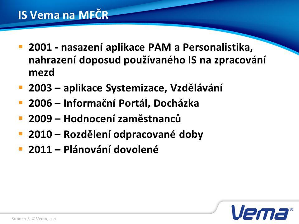 Stránka 3, © Vema, a. s.  2001 - nasazení aplikace PAM a Personalistika, nahrazení doposud používaného IS na zpracování mezd  2003 – aplikace System