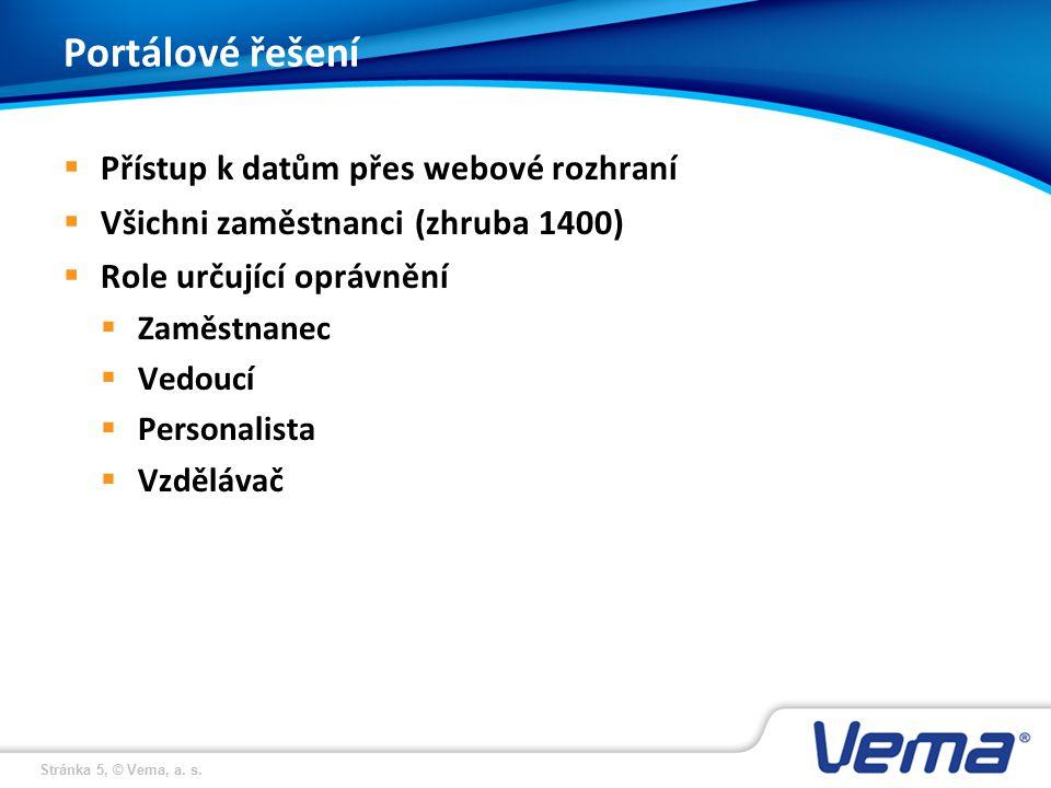 Stránka 5, © Vema, a. s. Portálové řešení  Přístup k datům přes webové rozhraní  Všichni zaměstnanci (zhruba 1400)  Role určující oprávnění  Zaměs