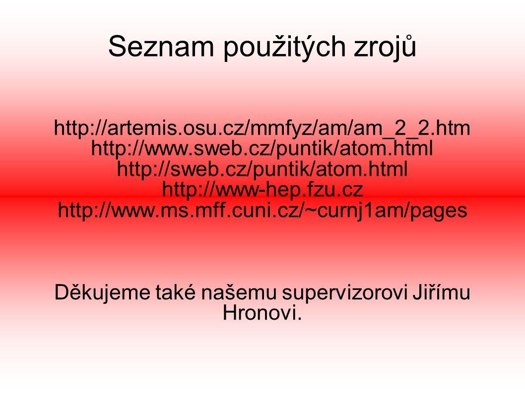 Seznam použitých zrojů http://artemis.osu.cz/mmfyz/am/am_2_2.htm http://www.sweb.cz/puntik/atom.html http://sweb.cz/puntik/atom.html http://www-hep.fz