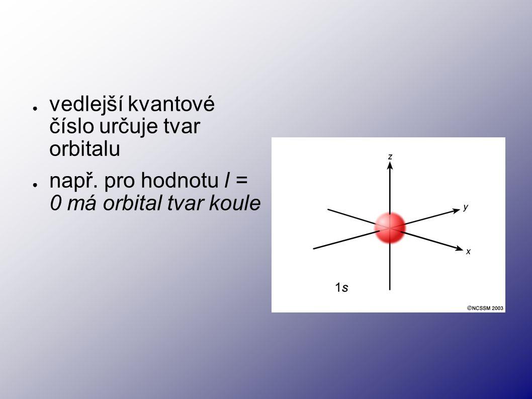 ● vedlejší kvantové číslo určuje tvar orbitalu ● např. pro hodnotu l = 0 má orbital tvar koule