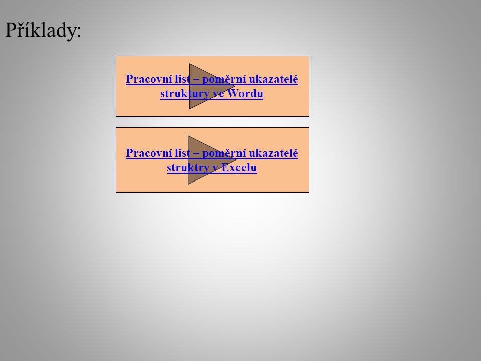 Příklady: Pracovní list – poměrní ukazatelé struktury ve Wordu Pracovní list – poměrní ukazatelé struktry v Excelu