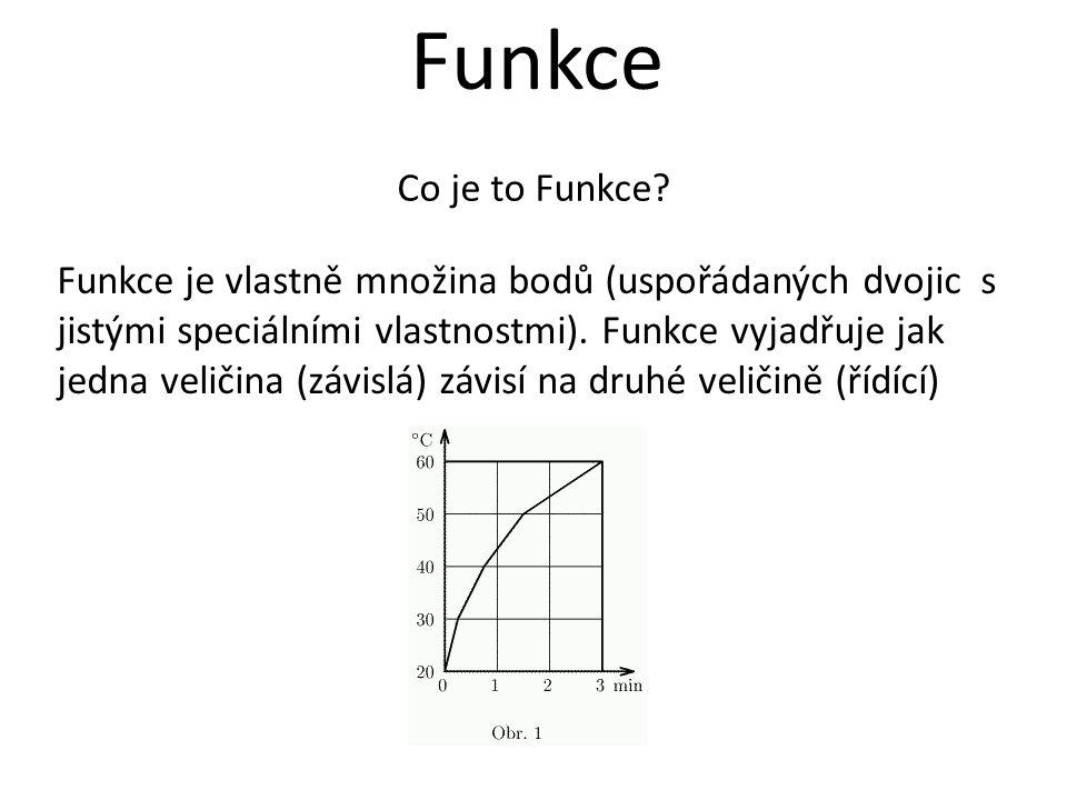 Funkce Funkce je vlastně množina bodů (uspořádaných dvojic s jistými speciálními vlastnostmi). Funkce vyjadřuje jak jedna veličina (závislá) závisí na