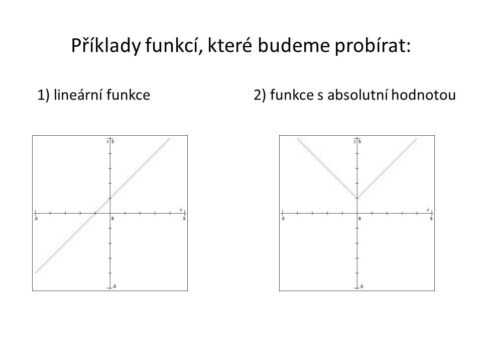 3) kvadratická funkce4) lineární lomená funkce 5) mocninné funkce6) exponenciální a logaritmické funkce