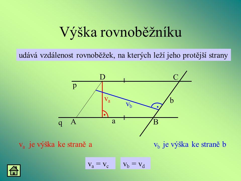 Výška rovnoběžníku udává vzdálenost rovnoběžek, na kterých leží jeho protější strany v a je výška ke straně av b je výška ke straně b A B D C p q vava