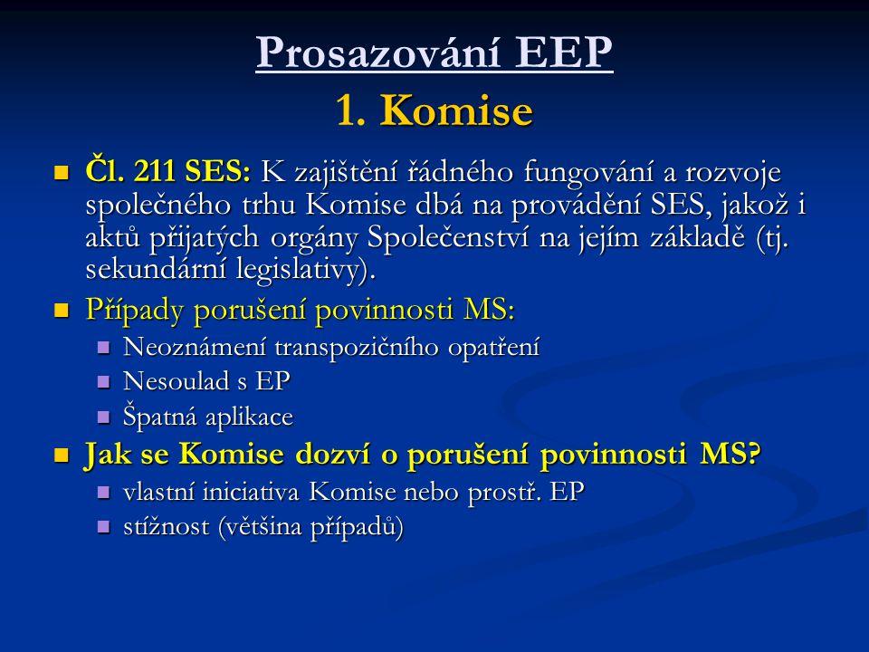 Komise Prosazování EEP 1. Komise Čl.