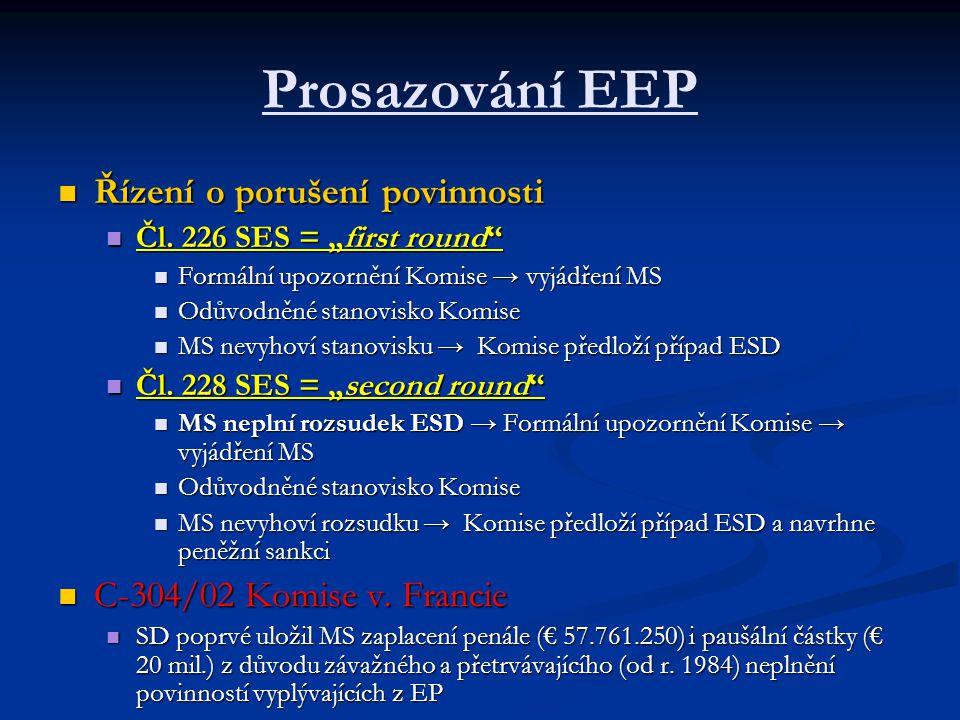 Prosazování EEP Řízení o porušení povinnosti Řízení o porušení povinnosti Čl.