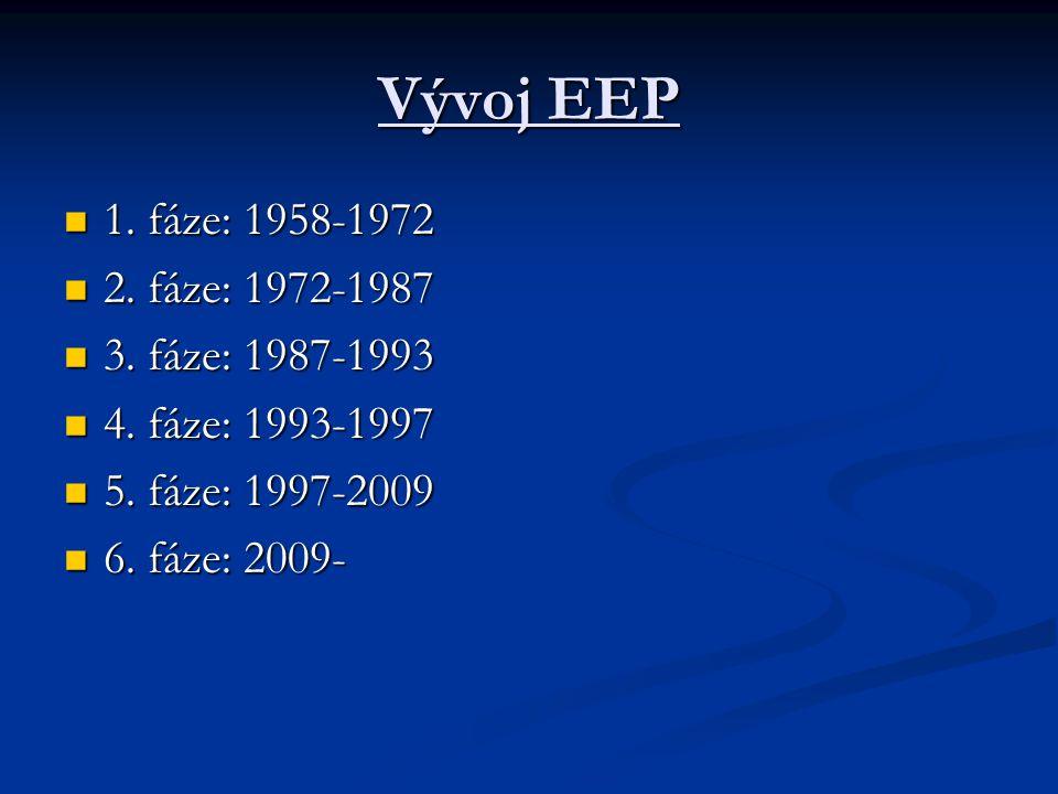 Vývoj EEP 1. fáze: 1958-1972 1. fáze: 1958-1972 2.