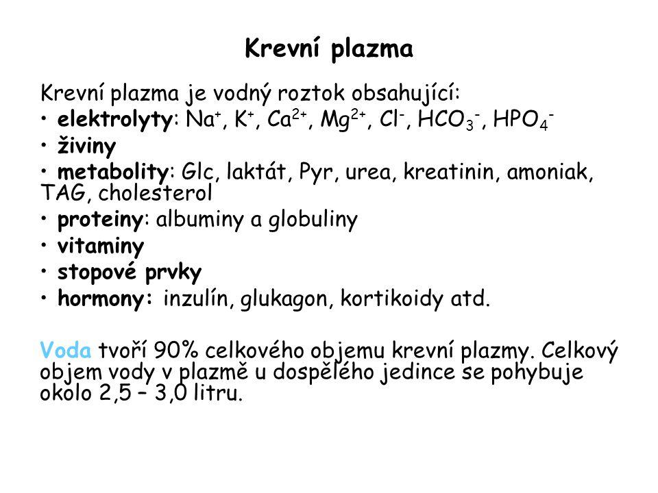 Krevní plazma Krevní plazma je vodný roztok obsahující: elektrolyty: Na +, K +, Ca 2+, Mg 2+, Cl -, HCO 3 -, HPO 4 - živiny metabolity: Glc, laktát, Pyr, urea, kreatinin, amoniak, TAG, cholesterol proteiny: albuminy a globuliny vitaminy stopové prvky hormony: inzulín, glukagon, kortikoidy atd.