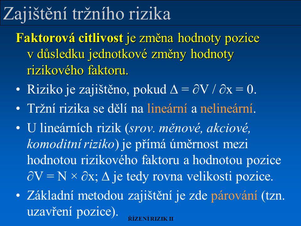 ŘÍZENÍ RIZIK II Příklad - VaR úrokové pozice (M-C) Dluhopis NH 10 mil.