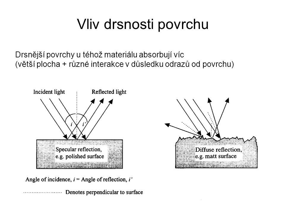 Vliv drsnosti povrchu Drsnější povrchy u téhož materiálu absorbují víc (větší plocha + různé interakce v důsledku odrazů od povrchu)