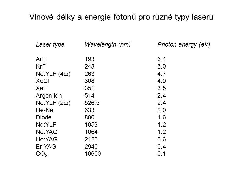 Vlnové délky a energie fotonů pro různé typy laserů Laser type Wavelength (nm) Photon energy (eV) ArF 193 6.4 KrF 248 5.0 Nd:YLF (4ω) 263 4.7 XeCl 308 4.0 XeF 351 3.5 Argon ion 514 2.4 Nd:YLF (2ω) 526.5 2.4 He-Ne 633 2.0 Diode 800 1.6 Nd:YLF 1053 1.2 Nd:YAG 1064 1.2 Ho:YAG 2120 0.6 Er:YAG 2940 0.4 CO 2 10600 0.1