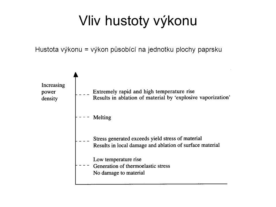 Vliv hustoty výkonu Hustota výkonu = výkon působící na jednotku plochy paprsku