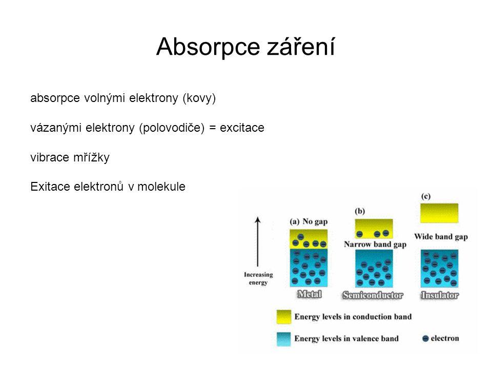Absorpce záření absorpce volnými elektrony (kovy) vázanými elektrony (polovodiče) = excitace vibrace mřížky Exitace elektronů v molekule