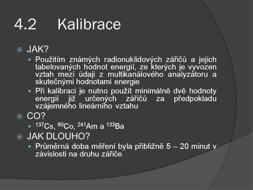 4.2 Kalibrace  JAK? Použitím známých radionuklidových zářičů a jejich tabelovaných hodnot energií, ze kterých je vyvozen vztah mezi údaji z multikaná