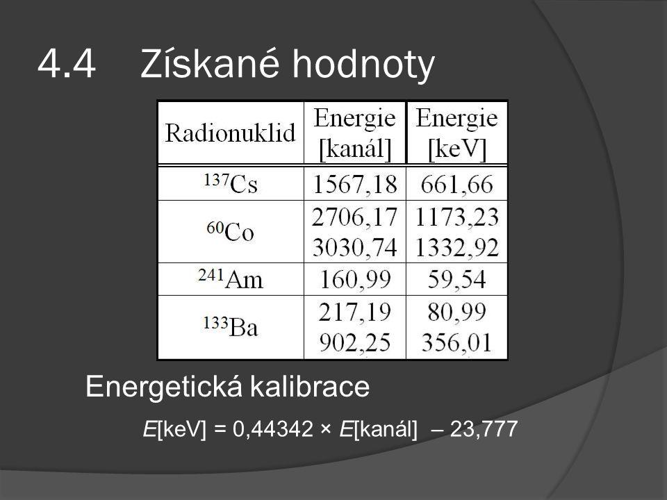 4.4 Získané hodnoty Energetická kalibrace E[keV] = 0,44342 × E[kanál] – 23,777