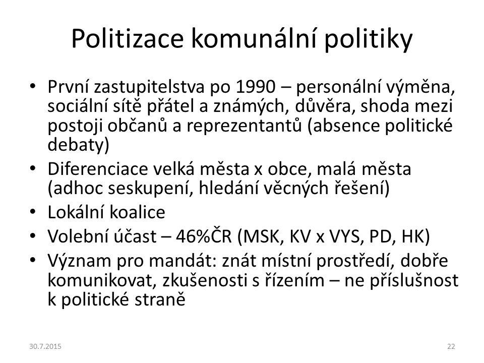 Politizace komunální politiky První zastupitelstva po 1990 – personální výměna, sociální sítě přátel a známých, důvěra, shoda mezi postoji občanů a re