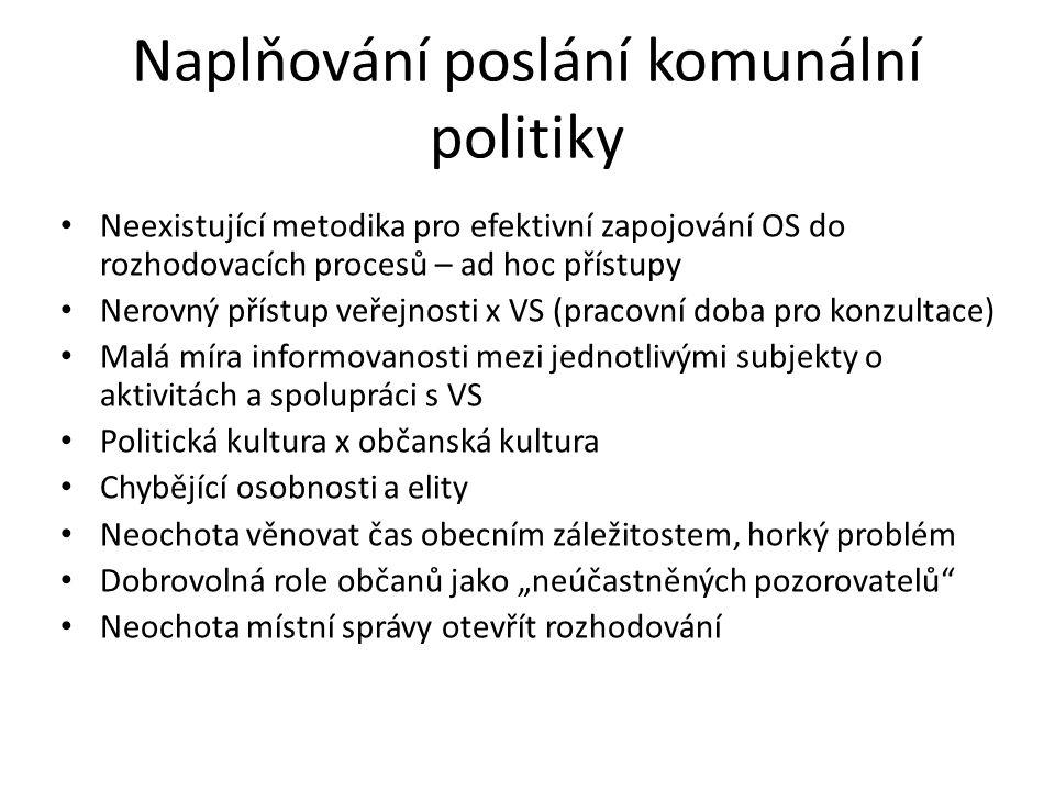 Naplňování poslání komunální politiky Neexistující metodika pro efektivní zapojování OS do rozhodovacích procesů – ad hoc přístupy Nerovný přístup veř